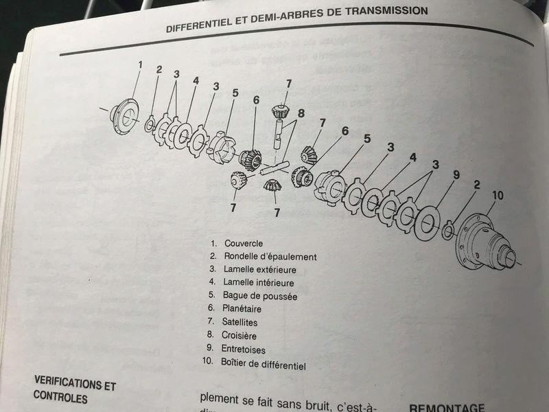 Différentiel du Pont d'un Spider 2l  2b5c7112