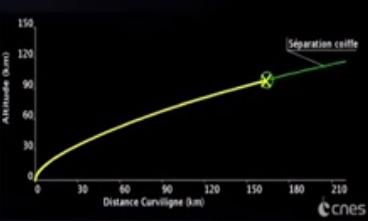 Ariane 5 ECA VA241 (Al Yah 3 + SES-14) - 25.1.2018 [Anomalie] - Page 5 24110