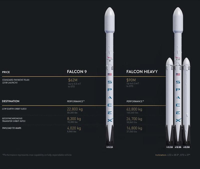 Falcon Heavy (Tesla roadster) Demo flight - 06.02.2018 [Succès] - Page 13 Capabi10
