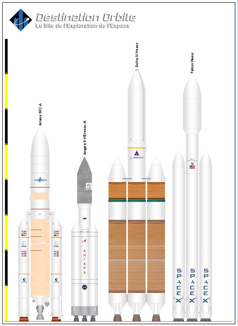 Falcon Heavy (Tesla roadster) Demo flight - 06.02.2018 [Succès] - Page 11 Compar10