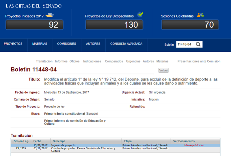 POLÍTICOS QUE APOYAN A GALGUEROS Y LAS TRADICIONES DE CHILE Ley_de10
