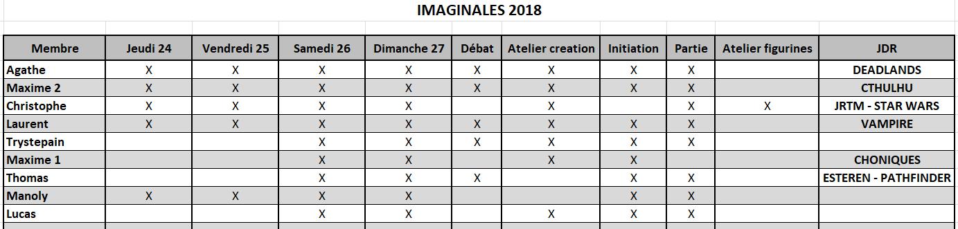 Imaginales (compte rendu - disponibilités ) Imadin14