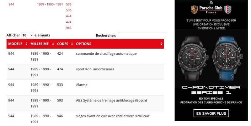 Ma Porschinette(944 S2 3L 211cv) - Page 3 Code_o10