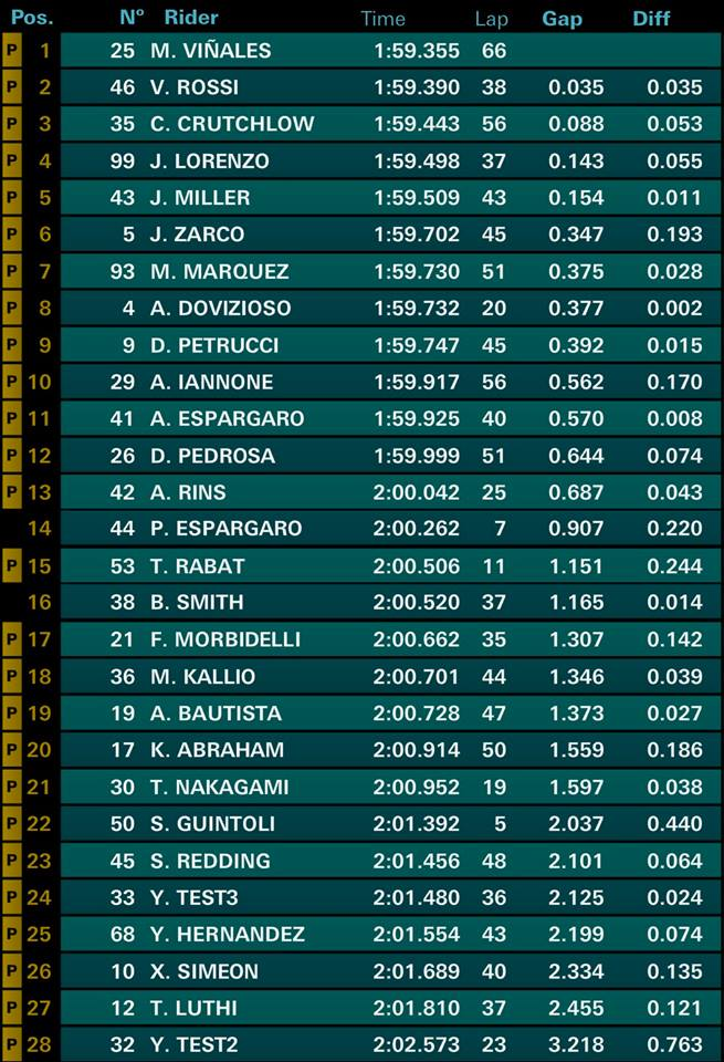 MotoGP 2018 - Page 6 27067410