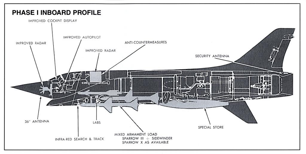 Vought XF8U-3 CRUSADER III V-401 [1/72 - Anigrand] Profil10