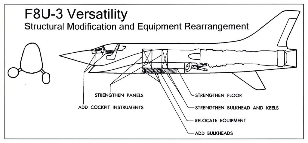 Vought XF8U-3 CRUSADER III V-401 [1/72 - Anigrand] Profil11