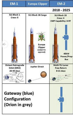 Poursuite du développement d'Orion - Page 3 Nouvea10
