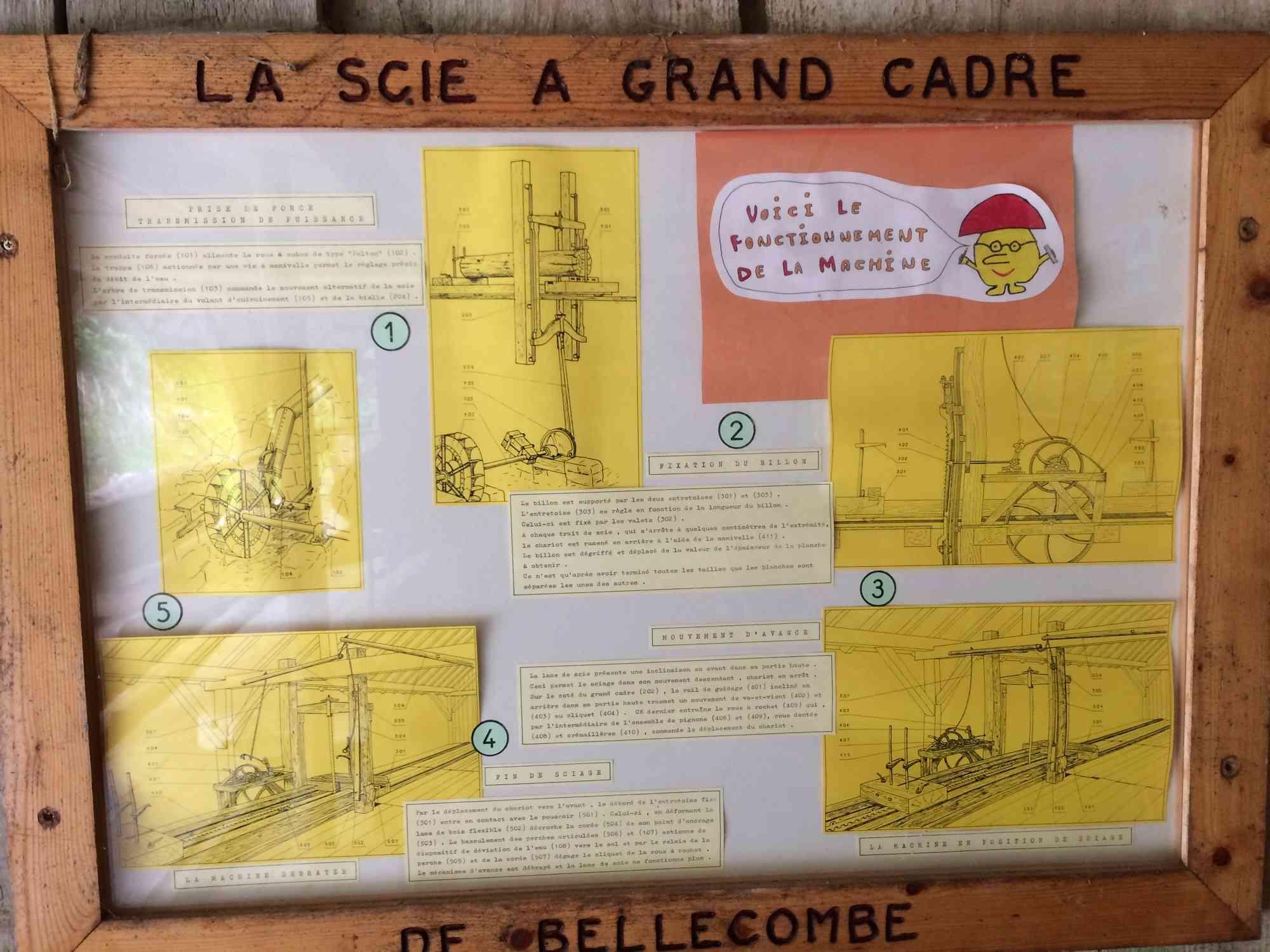 Petites balades en Rhône-Alpes - Page 2 Scieri12