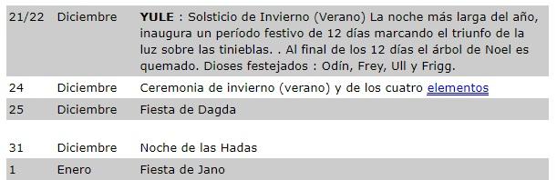 EL MISTERIO ANTICRÍSTICO DE LA 8ava. NAVIDAD Hit20