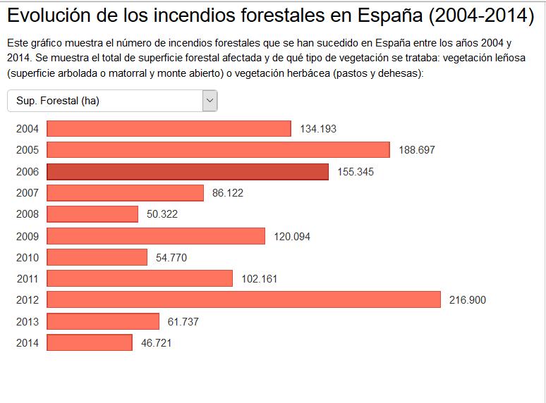 LOS INCENDIOS DE GALICIA INTENCIONALES:  GALICIA Leadto20