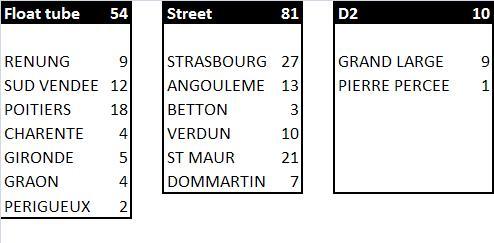 Angouleme Inscri10