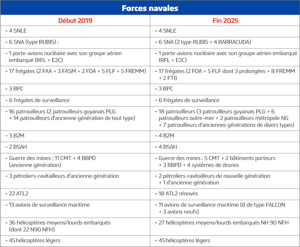 Les actualités de la Marine Française 2566_i15