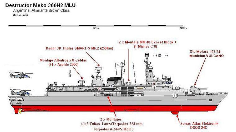 Recherche du sous-marin argentin disparu: les news (1) - Page 35 91494310