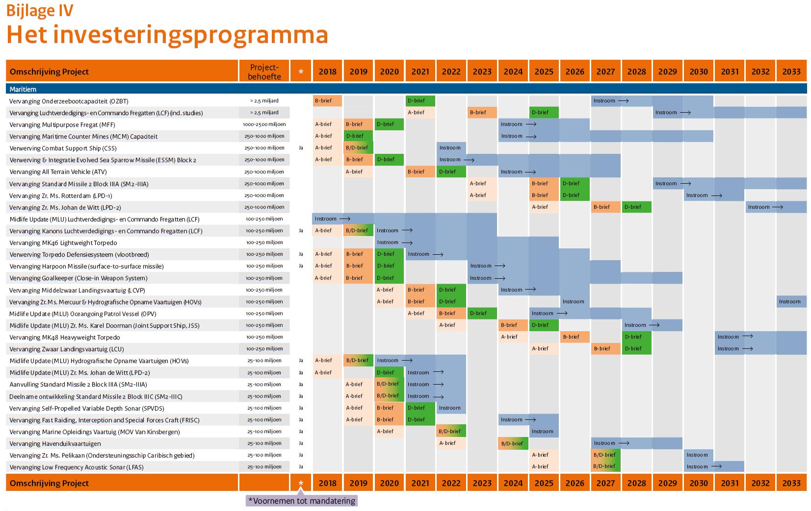 Plan stratégique et marine belge horizon 2030 - Page 14 Mmkk4413