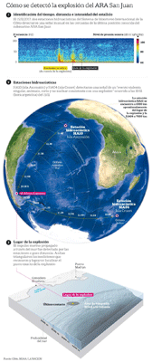 Recherche du sous-marin argentin disparu: les news (2) - Page 6 Mmku4510