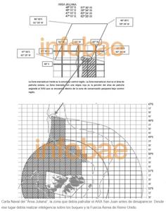 Recherche du sous-marin argentin disparu: les news (2) - Page 6 Mmku4512