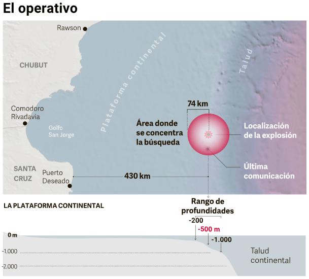 Recherche du sous-marin argentin disparu: les news (1) - Page 5 Ope110