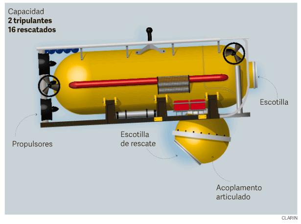 Recherche du sous-marin argentin disparu: les news (1) - Page 5 Ope2b10