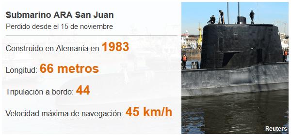 Recherche du sous-marin argentin disparu: les news (1) - Page 6 Opemb10