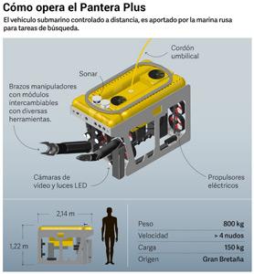 Recherche du sous-marin argentin disparu: les news (1) - Page 33 Opemb113