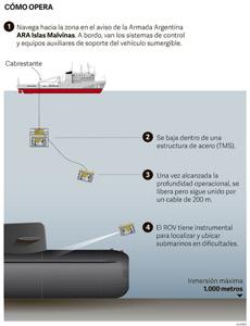 Recherche du sous-marin argentin disparu: les news (1) - Page 33 Opemb114