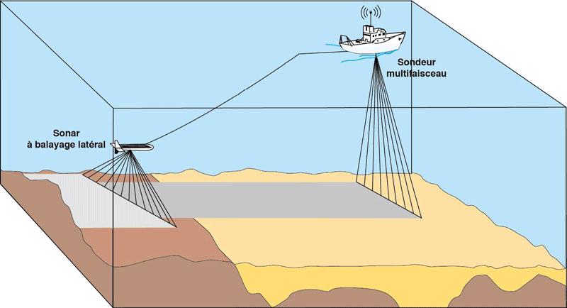 Recherche du sous-marin argentin disparu: les news (1) - Page 36 Outils10