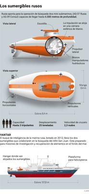 Recherche du sous-marin argentin disparu: les news (1) - Page 33 Sumerg10