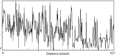 A la Recherche de Spots d'observation Bxl_ar11