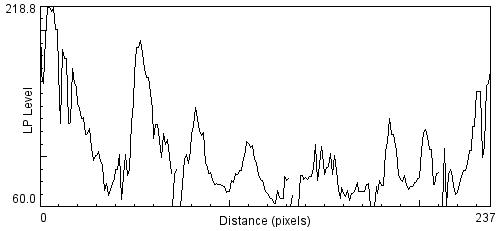 A la Recherche de Spots d'observation Mons_c10