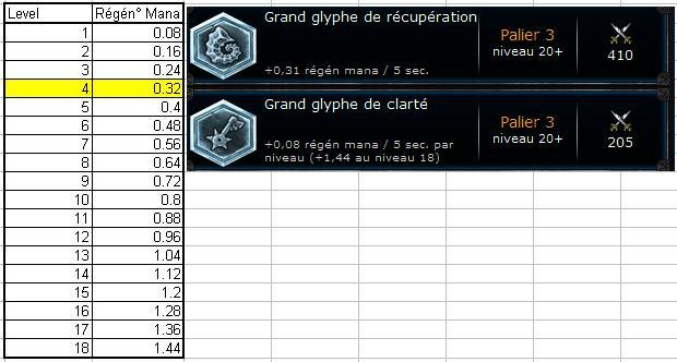 Runes Topicr11