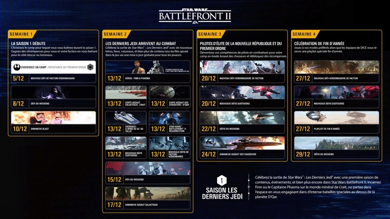 STAR WARS BATTLEFRONT II - Page 3 Battle12