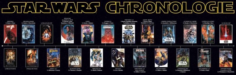 Les news des ALBUMS Star Wars édités par Panini France - Page 2 Timeli10
