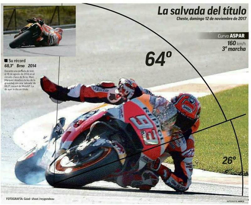 Moto GP 2017 - Page 8 23561210