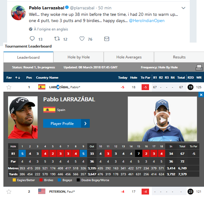 European tour - Hero Indian Open 2018 Larraz10