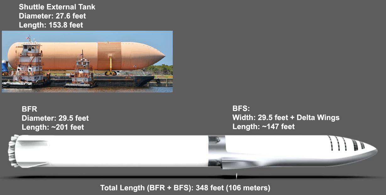 Différence BFR/BFS ? 98718821