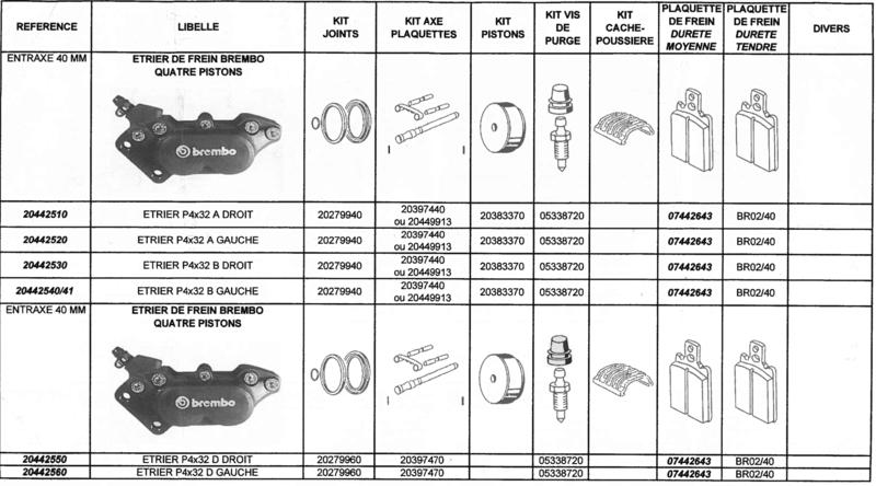 Plaquettes pour P432 / disques fonte Screen10
