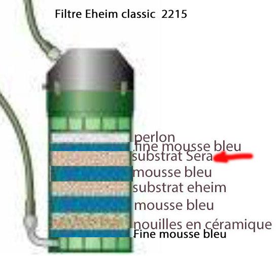 SERA Siporax bio actif  Filtre11