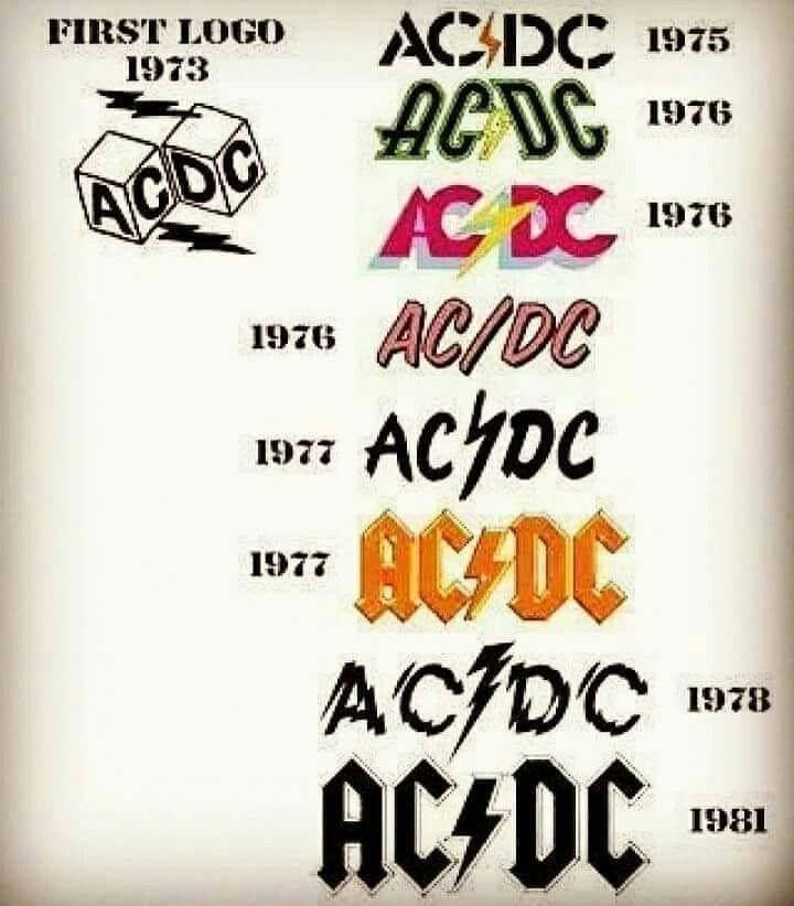 Evolution du logo AC/DC de 1973 à 1981 ... 61998910