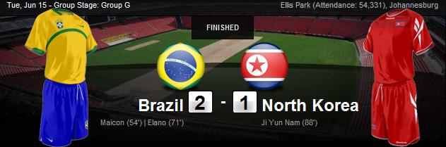 ميديا وأهداف كأس العالم 2010 76810
