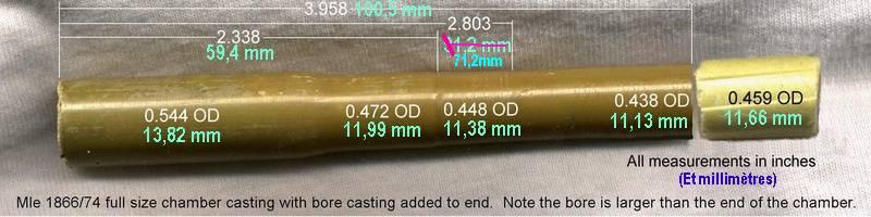 Problème sur Fusil Gras 1866/74 17178910