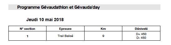 Gévaudathlon 10-11-12 mai Captur14