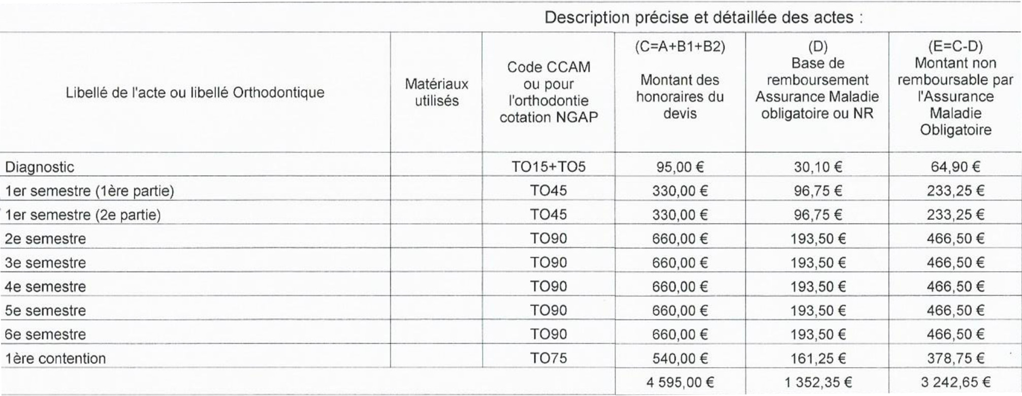 Exemple concret de devis et de remboursement de mutuelle santé 32510cf90630