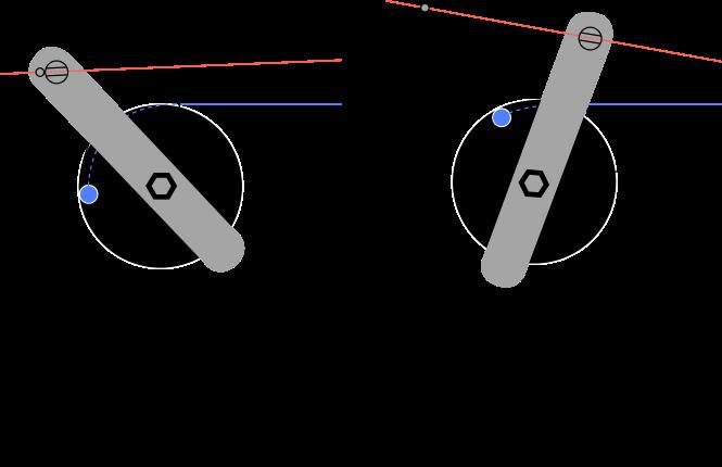 Apprentissage de la mécanique automobile (stages, ressources) Tringl11