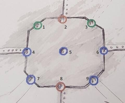 Nouveau Schéma Nouvelle Aventure 2e Scenario 1ere Partie