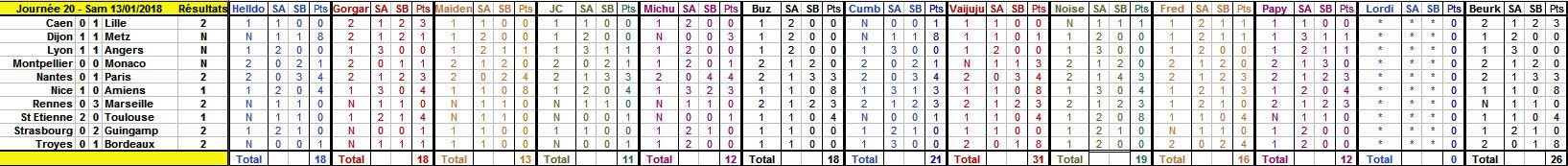 Championnat de Foot L1 - Saison 2017-2018 - Page 19 Journy21