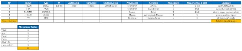 Corsica 09 c'est parti !!!! Sans-t11
