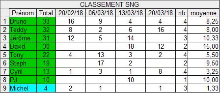 Qualifs CNEC 20/03 Captur14