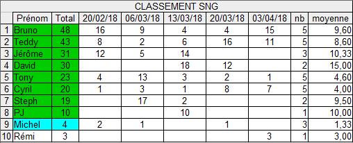 Qualifs CNEC 03/04 Captur16