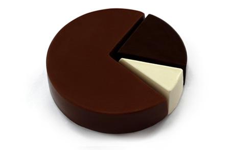 Čokoladne stvarčice Chocol18