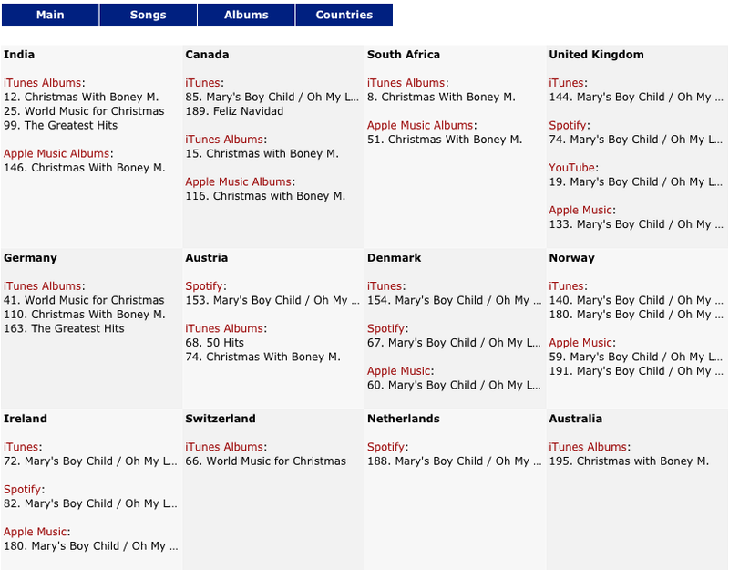 09/12/2017 Boney M. World Music For Christmas (iTines Chart) 1-itun10
